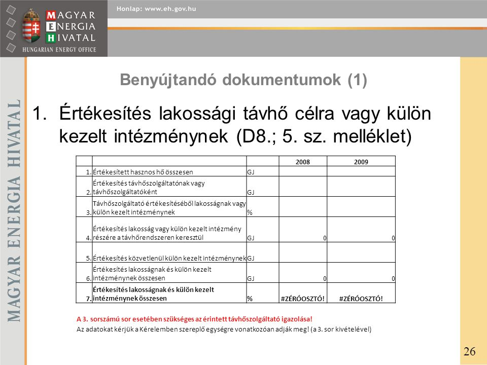 Benyújtandó dokumentumok (1)
