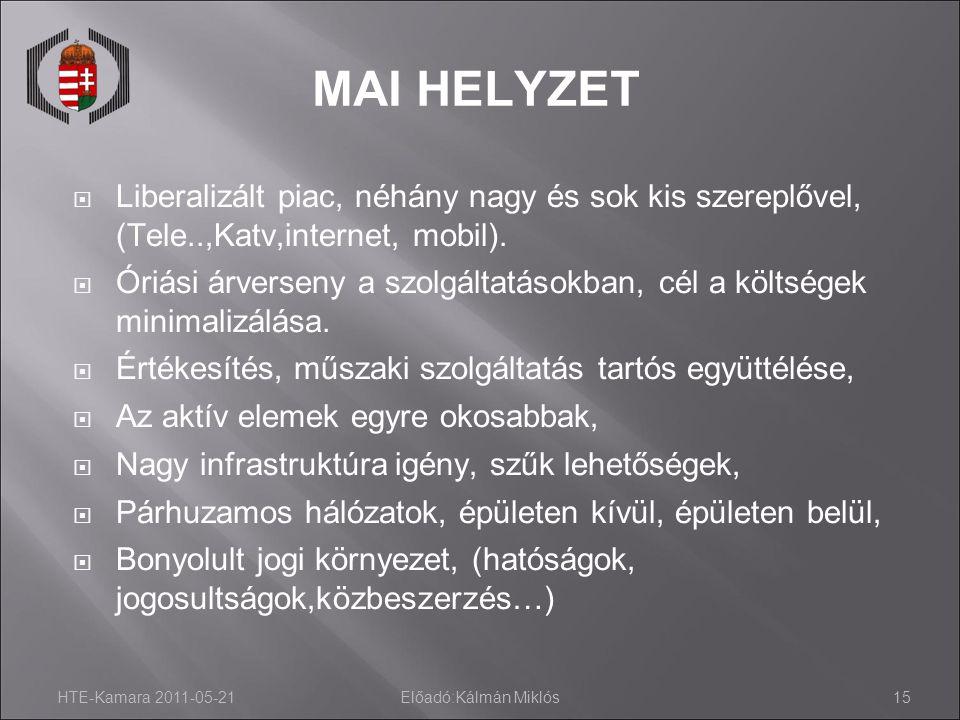 10-11-28 MAI HELYZET. Liberalizált piac, néhány nagy és sok kis szereplővel, (Tele..,Katv,internet, mobil).