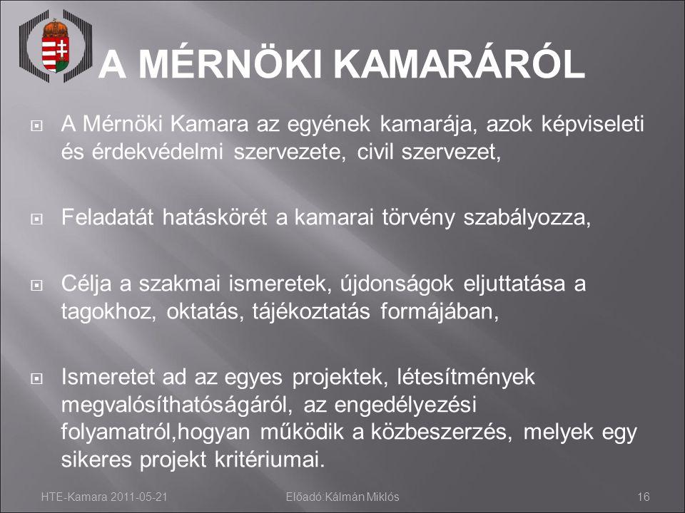 10-11-28 A MÉRNÖKI KAMARÁRÓL. A Mérnöki Kamara az egyének kamarája, azok képviseleti és érdekvédelmi szervezete, civil szervezet,
