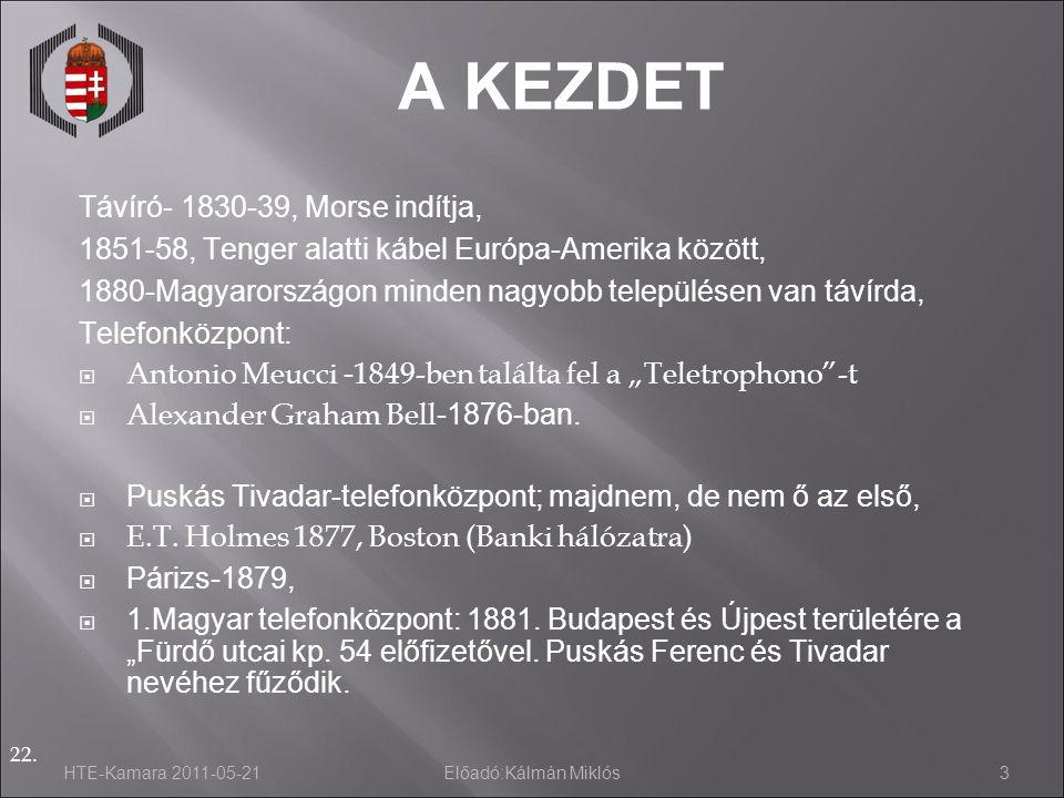 A KEZDET Távíró- 1830-39, Morse indítja,