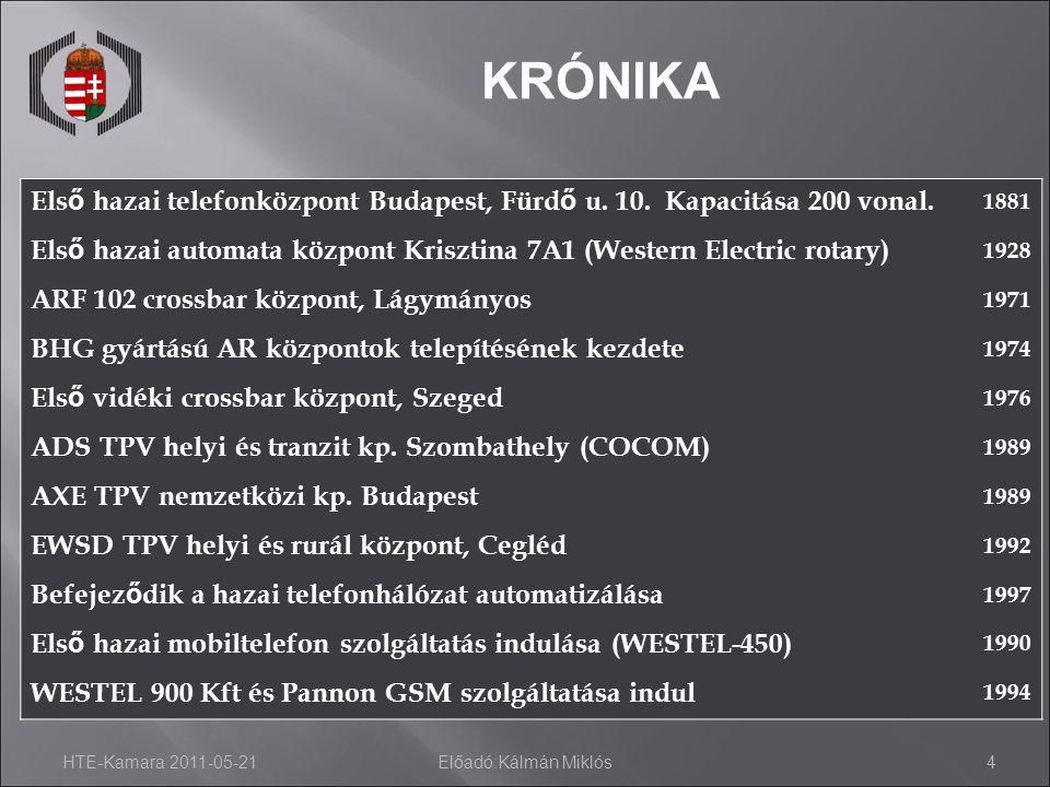10-11-28 KRÓNIKA. Első hazai telefonközpont Budapest, Fürdő u. 10. Kapacitása 200 vonal. 1881.