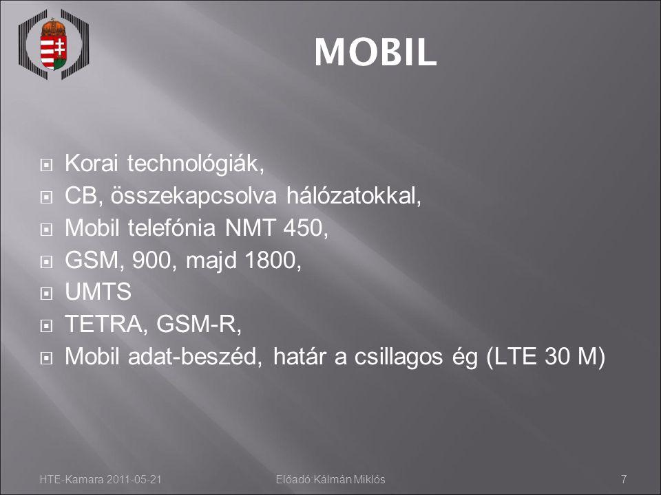 MOBIL Korai technológiák, CB, összekapcsolva hálózatokkal,