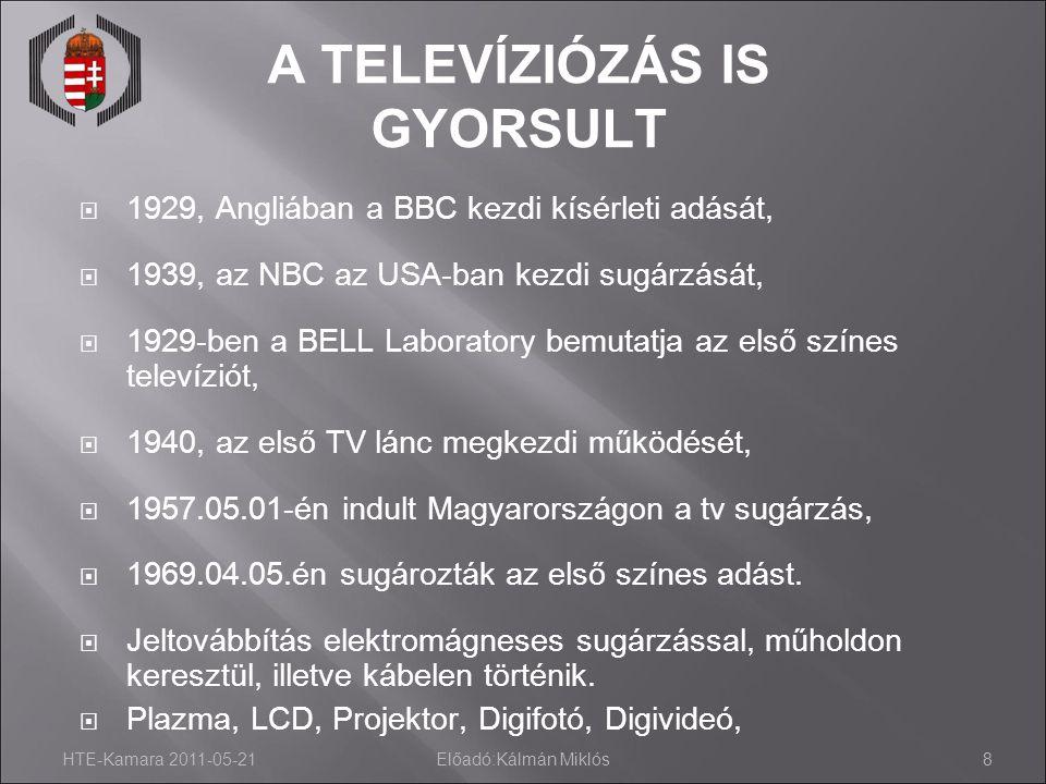 A TELEVÍZIÓZÁS IS GYORSULT
