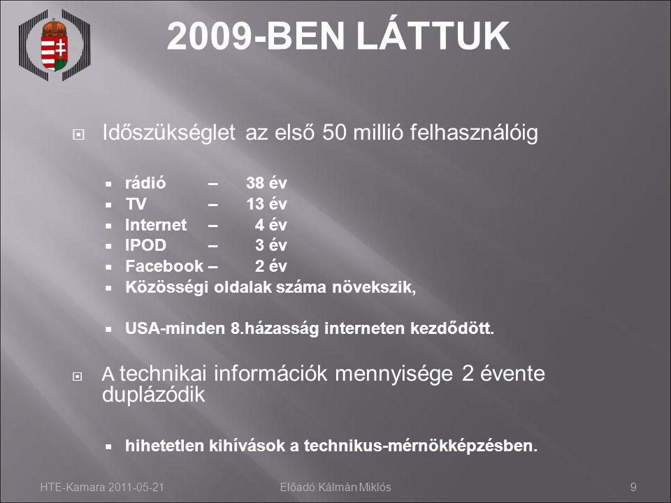 2009-BEN LÁTTUK Időszükséglet az első 50 millió felhasználóig