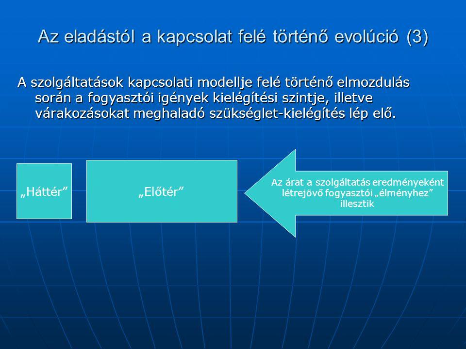 Az eladástól a kapcsolat felé történő evolúció (3)