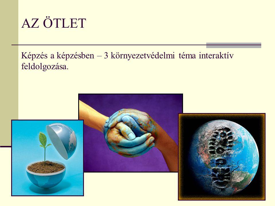 Az ötlet Képzés a képzésben – 3 környezetvédelmi téma interaktív feldolgozása.