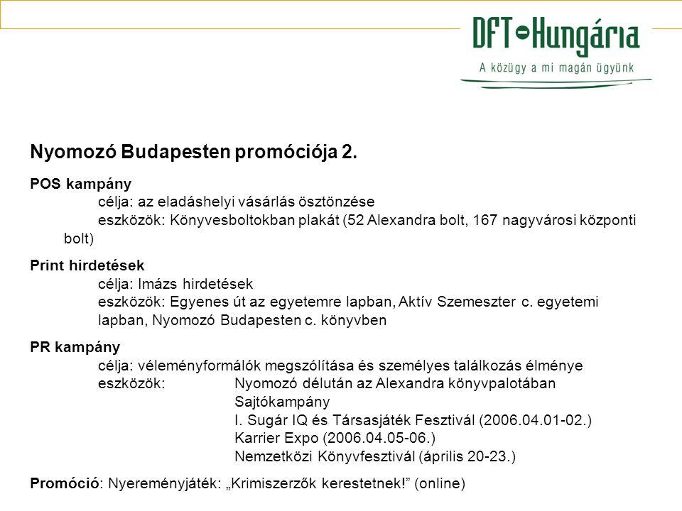 Nyomozó Budapesten promóciója 2.