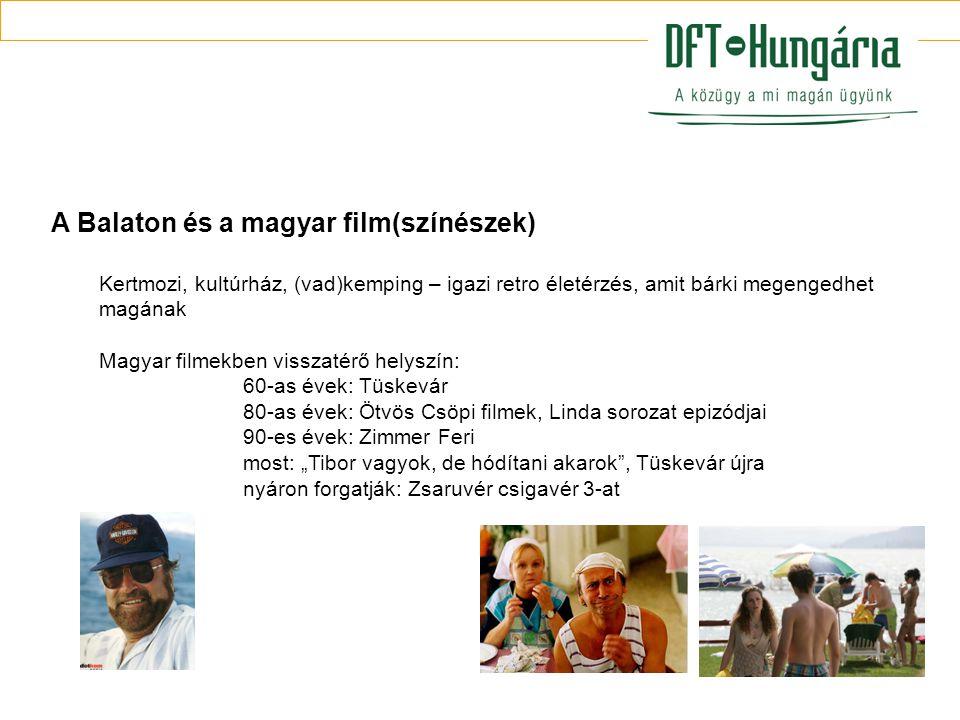 A Balaton és a magyar film(színészek)