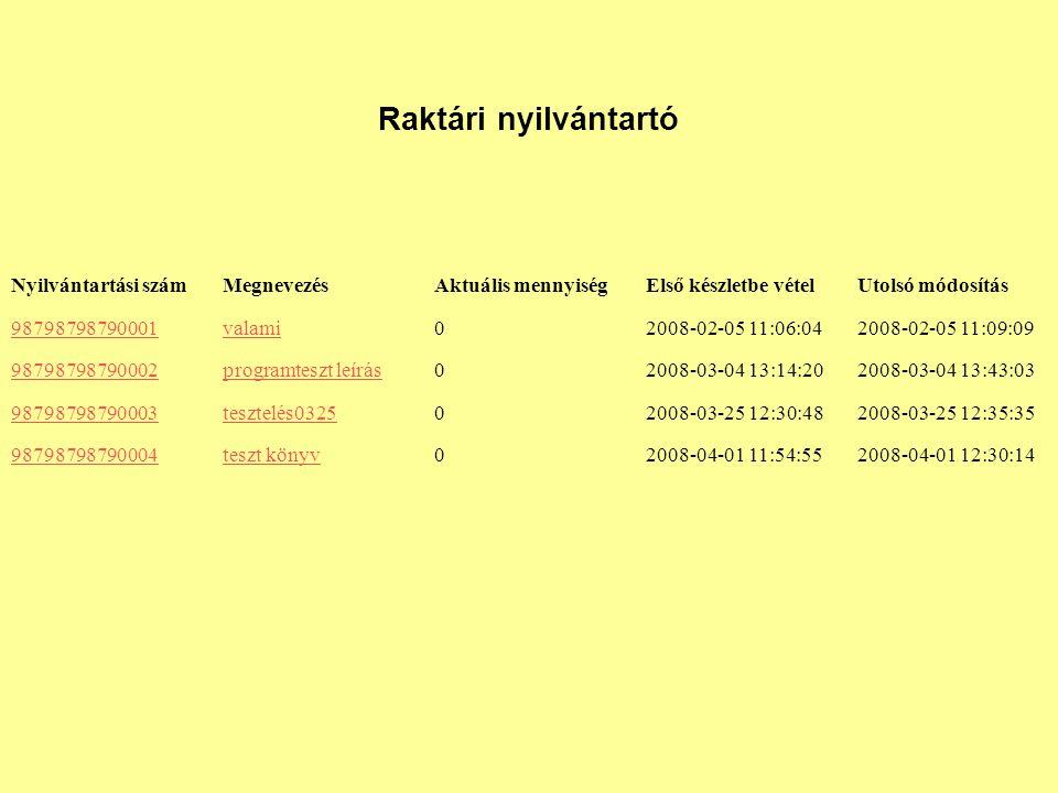 Raktári nyilvántartó Nyilvántartási szám Megnevezés Aktuális mennyiség