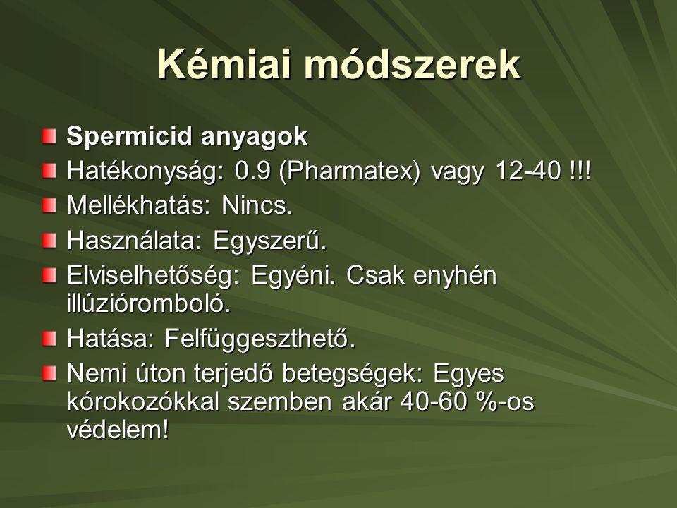 Kémiai módszerek Spermicid anyagok