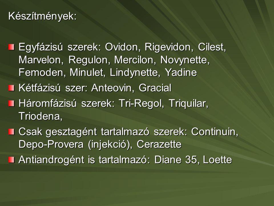 Készítmények: Egyfázisú szerek: Ovidon, Rigevidon, Cilest, Marvelon, Regulon, Mercilon, Novynette, Femoden, Minulet, Lindynette, Yadine.