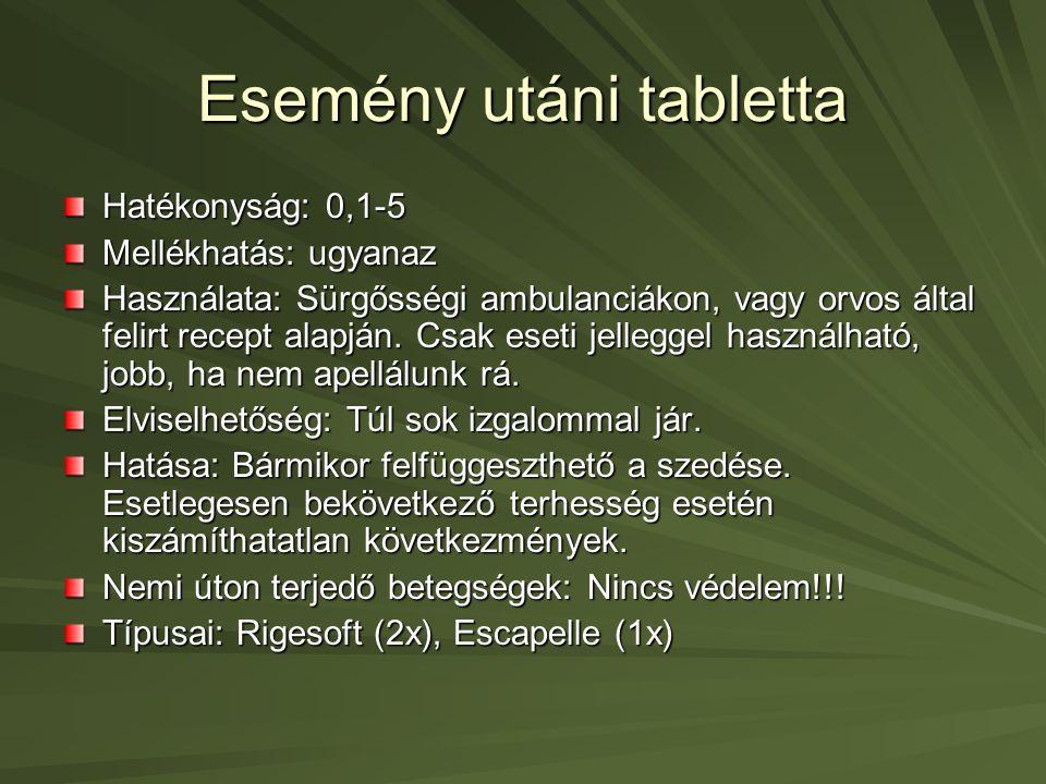 Esemény utáni tabletta