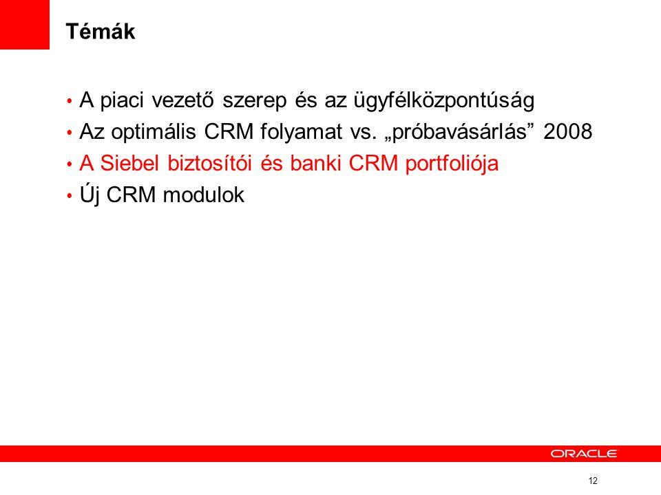 """Témák A piaci vezető szerep és az ügyfélközpontúság. Az optimális CRM folyamat vs. """"próbavásárlás 2008."""
