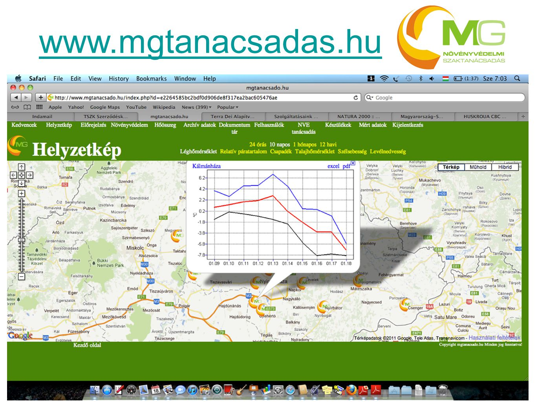 www.mgtanacsadas.hu