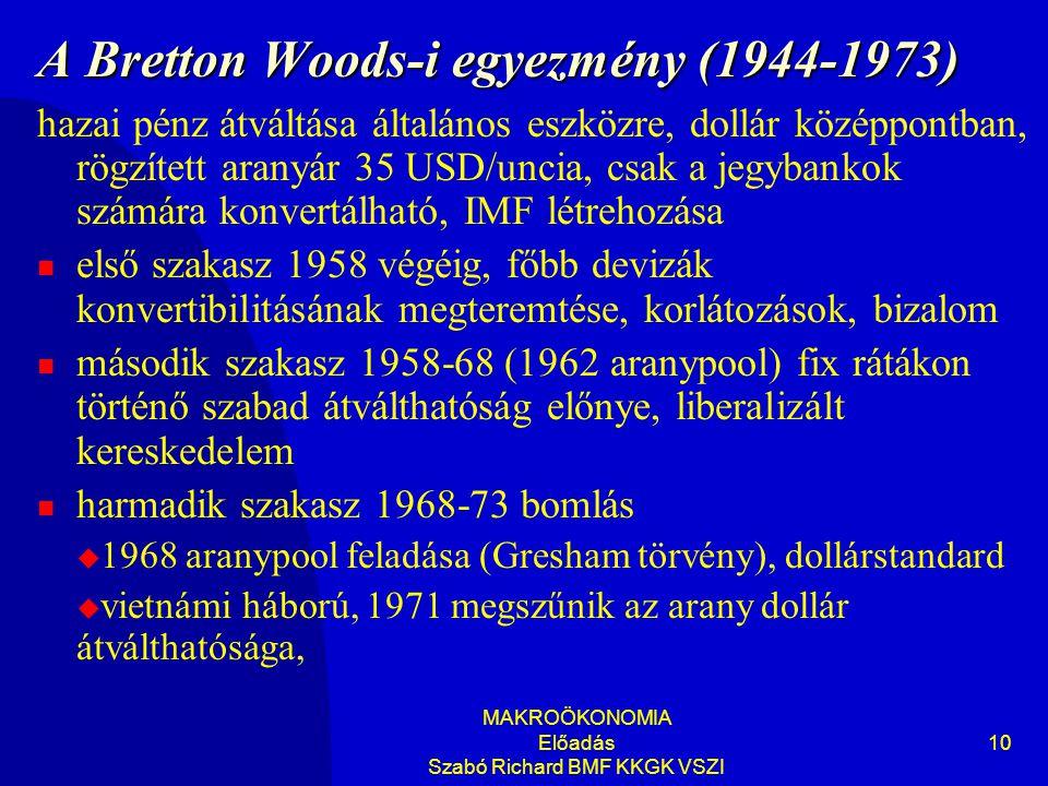 A Bretton Woods-i egyezmény (1944-1973)