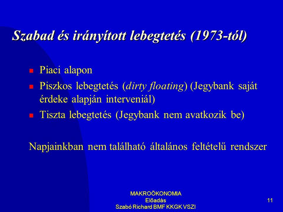 Szabad és irányított lebegtetés (1973-tól)