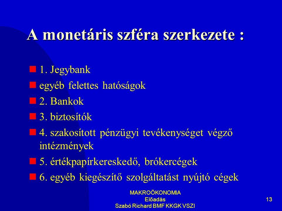 A monetáris szféra szerkezete :