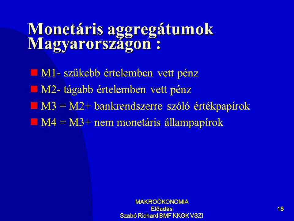 Monetáris aggregátumok Magyarországon :