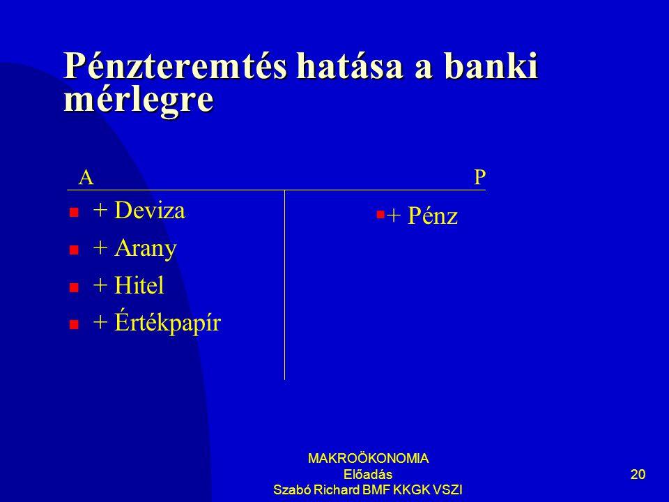 Pénzteremtés hatása a banki mérlegre