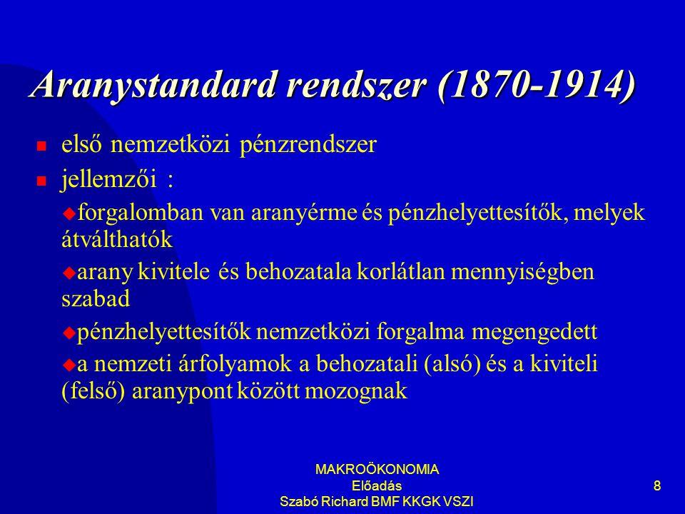 Aranystandard rendszer (1870-1914)