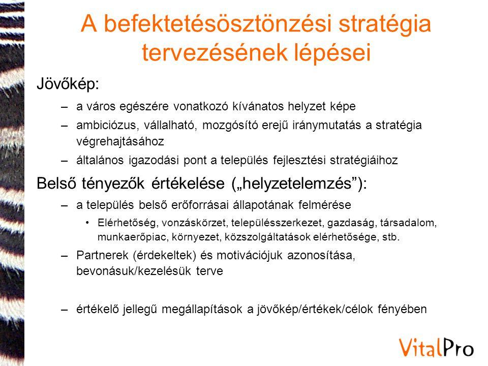 A befektetésösztönzési stratégia tervezésének lépései