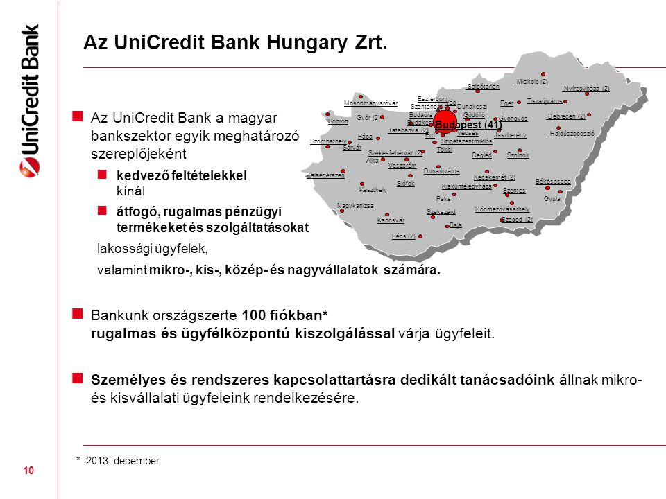 Az UniCredit Bank Hungary Zrt.