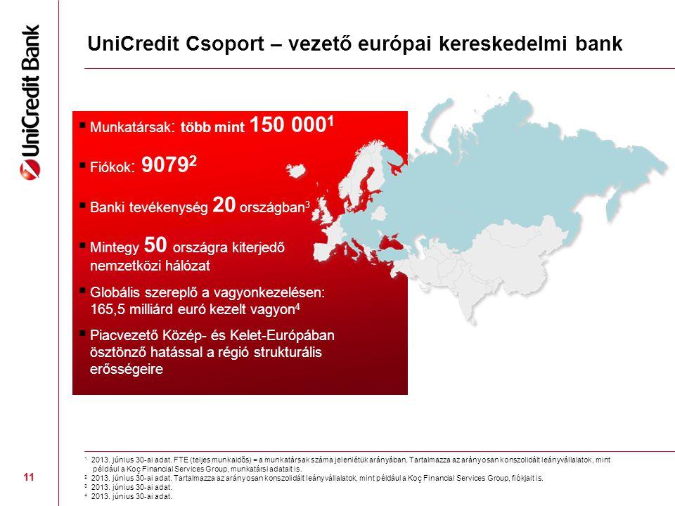 UniCredit Csoport – vezető európai kereskedelmi bank