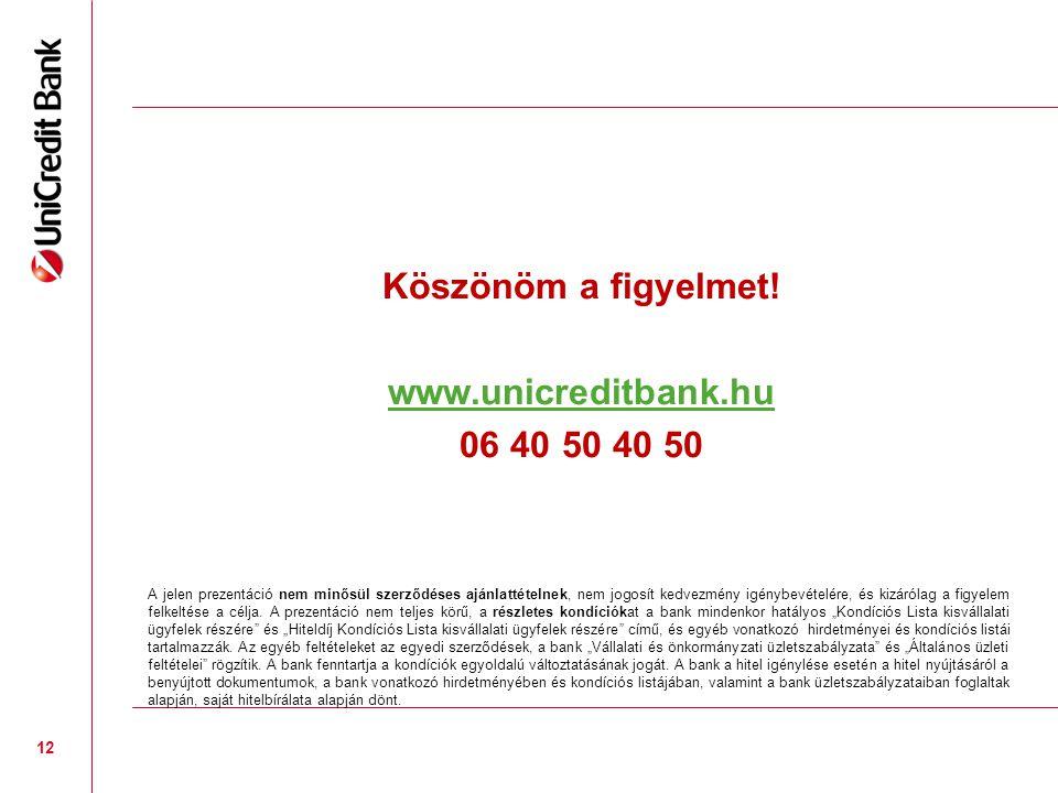 Köszönöm a figyelmet! www.unicreditbank.hu 06 40 50 40 50