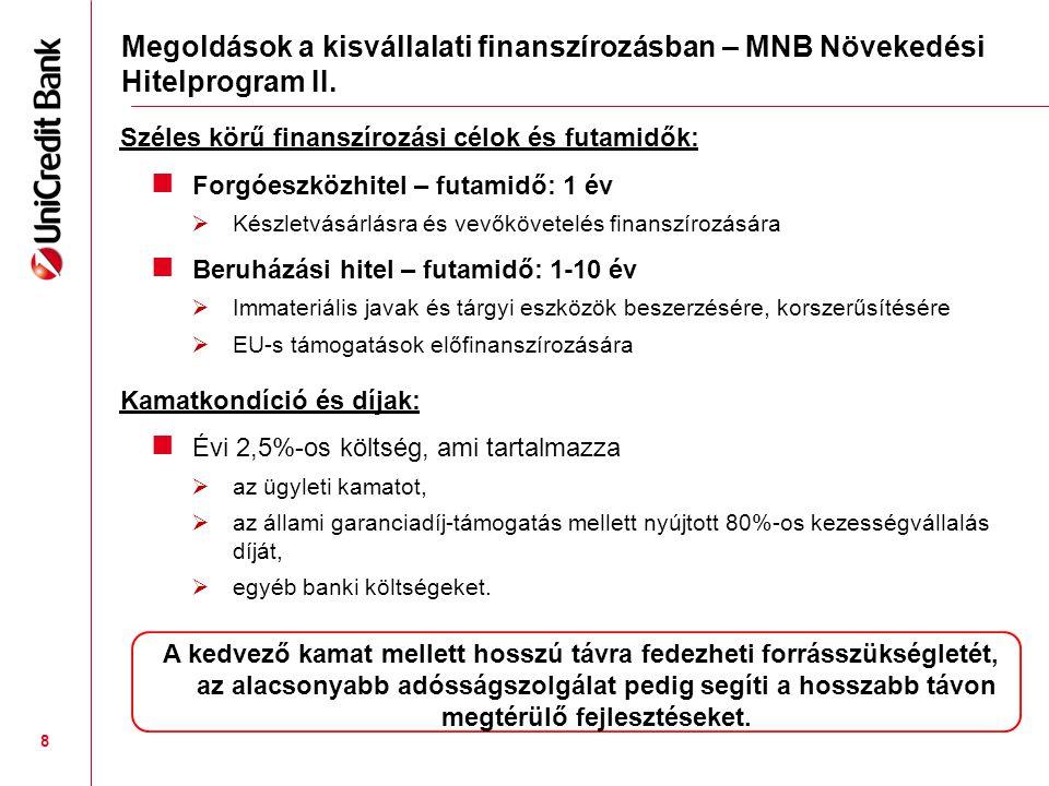 Megoldások a kisvállalati finanszírozásban – MNB Növekedési Hitelprogram II.