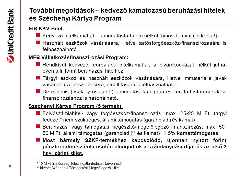 További megoldások – kedvező kamatozású beruházási hitelek és Széchenyi Kártya Program