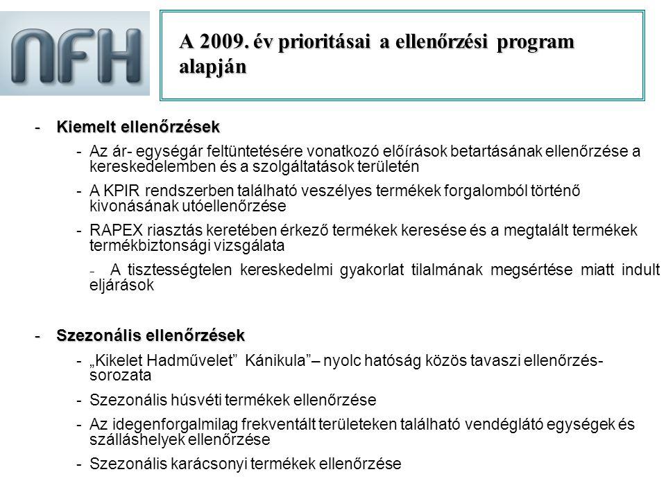A 2009. év prioritásai a ellenőrzési program alapján