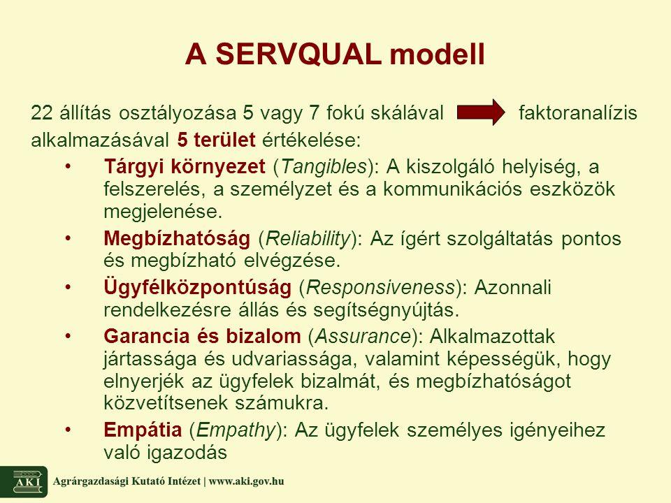 A SERVQUAL modell 22 állítás osztályozása 5 vagy 7 fokú skálával faktoranalízis. alkalmazásával 5 terület értékelése: