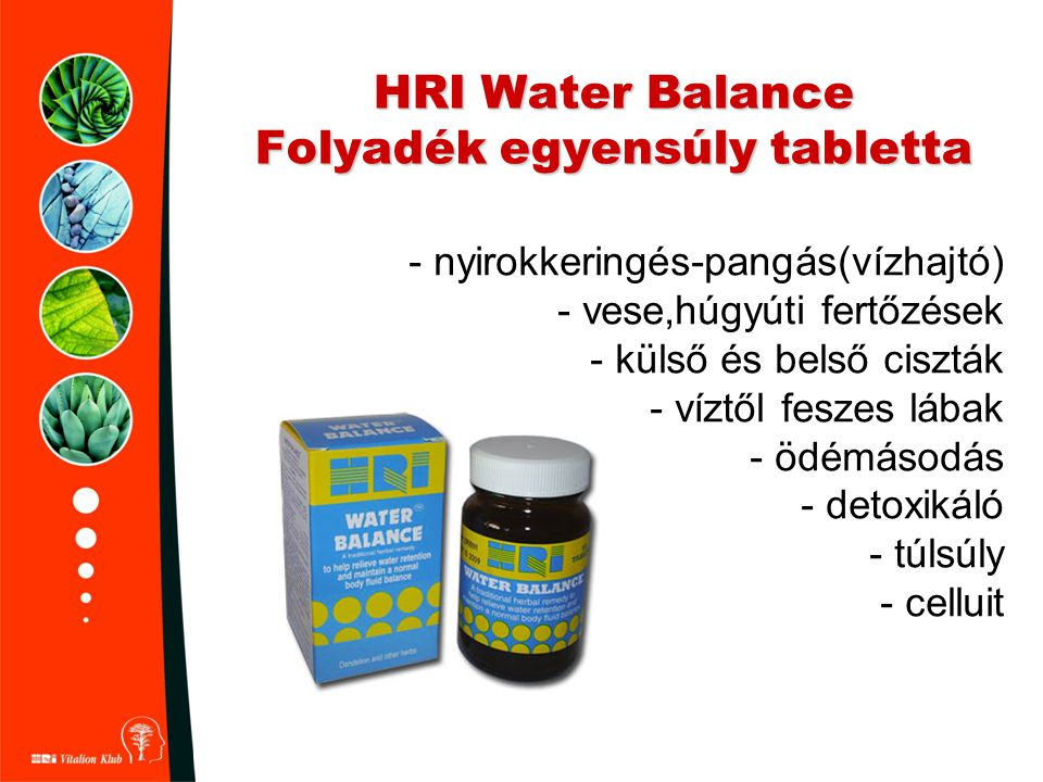 HRI Water Balance Folyadék egyensúly tabletta