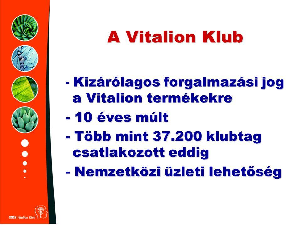 A Vitalion Klub - Kizárólagos forgalmazási jog a Vitalion termékekre
