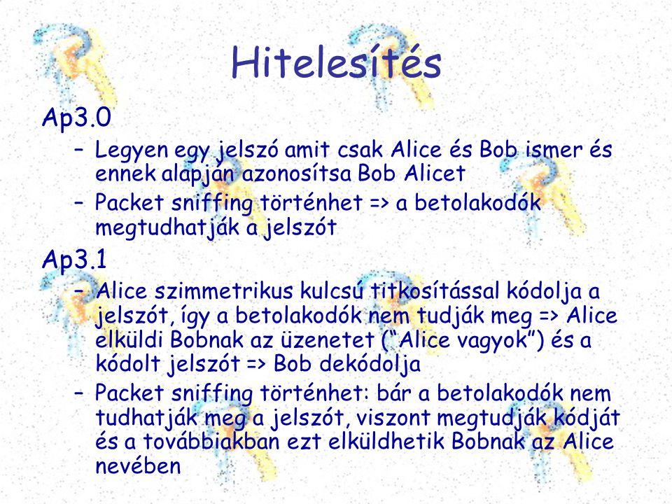 Hitelesítés Ap3.0. Legyen egy jelszó amit csak Alice és Bob ismer és ennek alapján azonosítsa Bob Alicet.