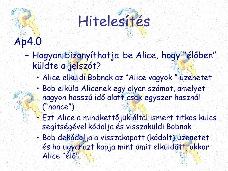 Hitelesítés Ap4.0. Hogyan bizonyíthatja be Alice, hogy élőben küldte a jelszót Alice elküldi Bobnak az Alice vagyok üzenetet.