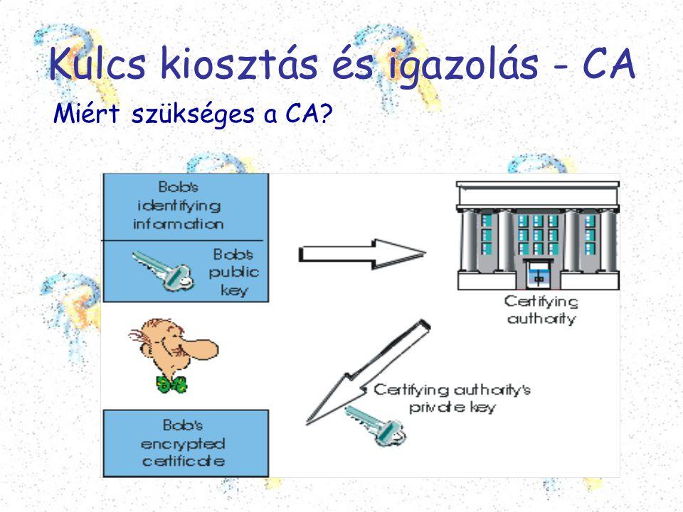 Kulcs kiosztás és igazolás - CA