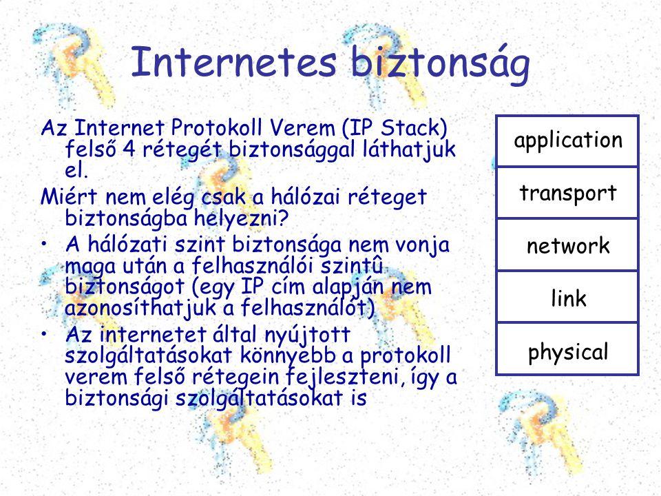 Internetes biztonság Az Internet Protokoll Verem (IP Stack) felső 4 rétegét biztonsággal láthatjuk el.