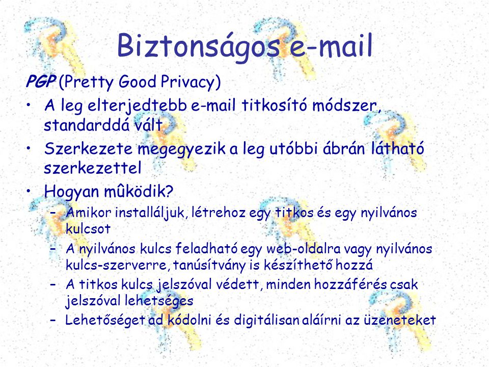 Biztonságos e-mail PGP (Pretty Good Privacy)