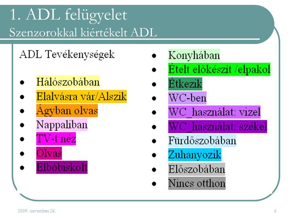 1. ADL felügyelet Szenzorokkal kiértékelt ADL