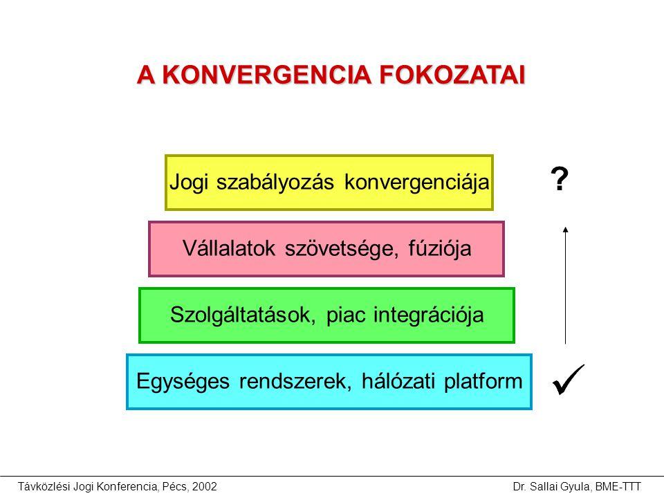 A KONVERGENCIA FOKOZATAI