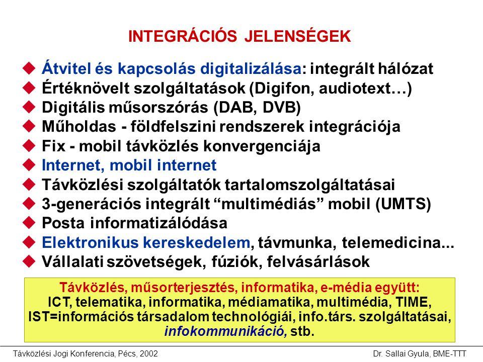 INTEGRÁCIÓS JELENSÉGEK