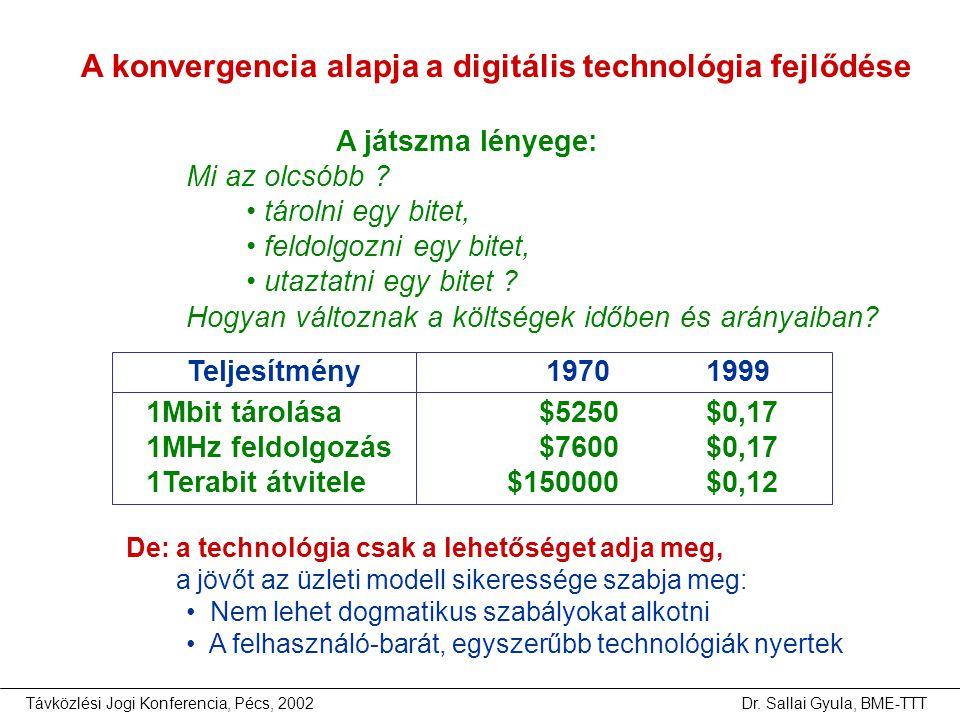 A konvergencia alapja a digitális technológia fejlődése
