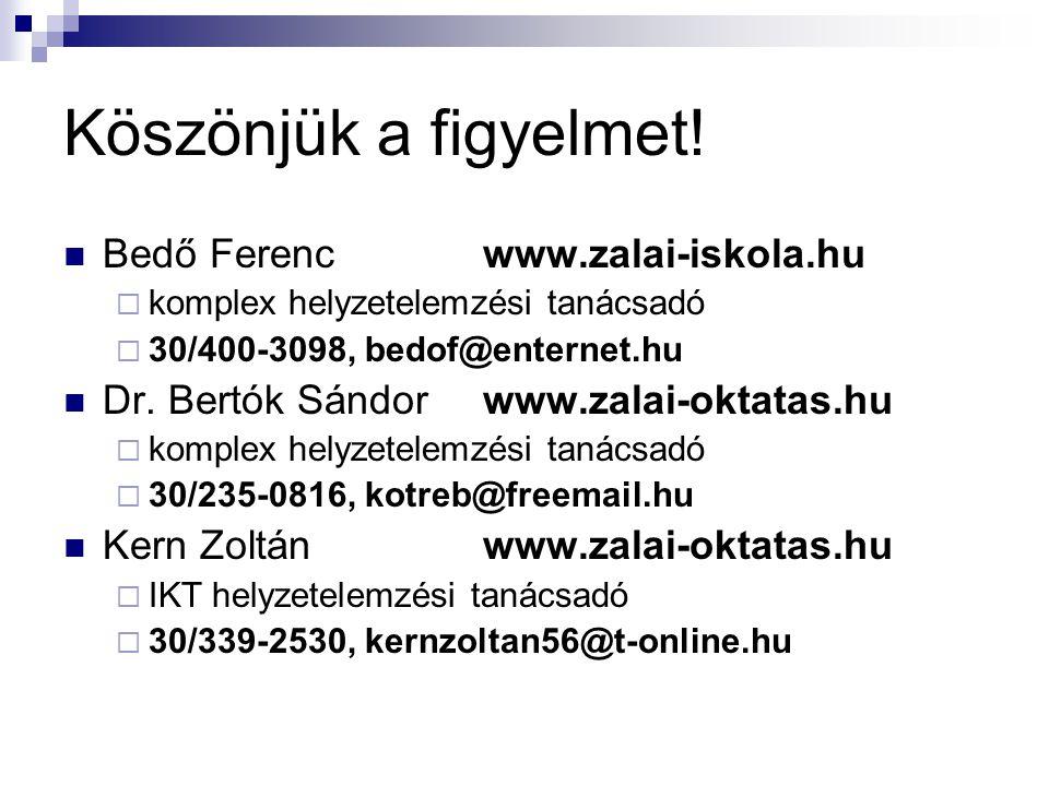Köszönjük a figyelmet! Bedő Ferenc www.zalai-iskola.hu