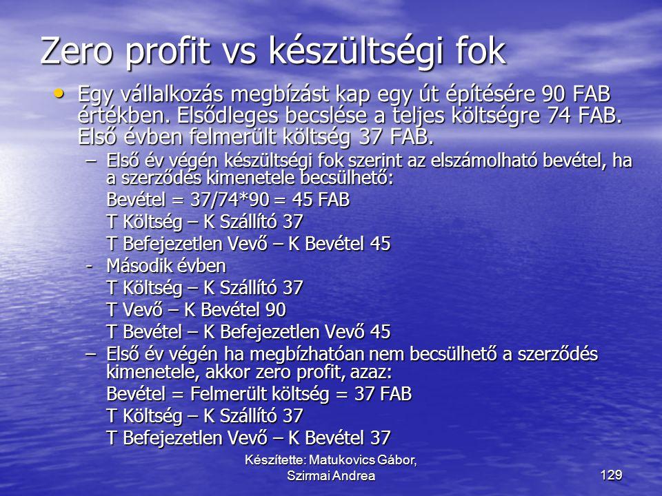 Zero profit vs készültségi fok