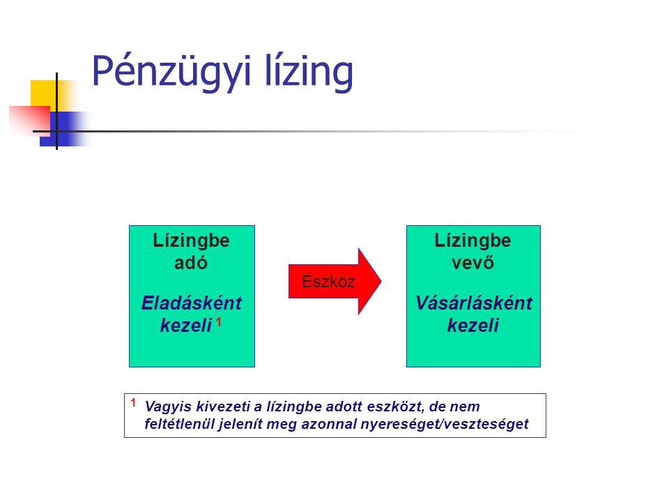 Pénzügyi lízing Lízingbe adó Eladásként kezeli 1 Lízingbe vevő