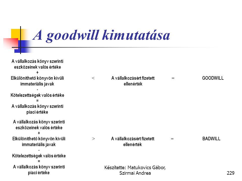 A goodwill kimutatása A vállalkozás könyv szerinti eszközeinek valós értéke. + Elkülöníthető könyvön kívüli immateriális javak.