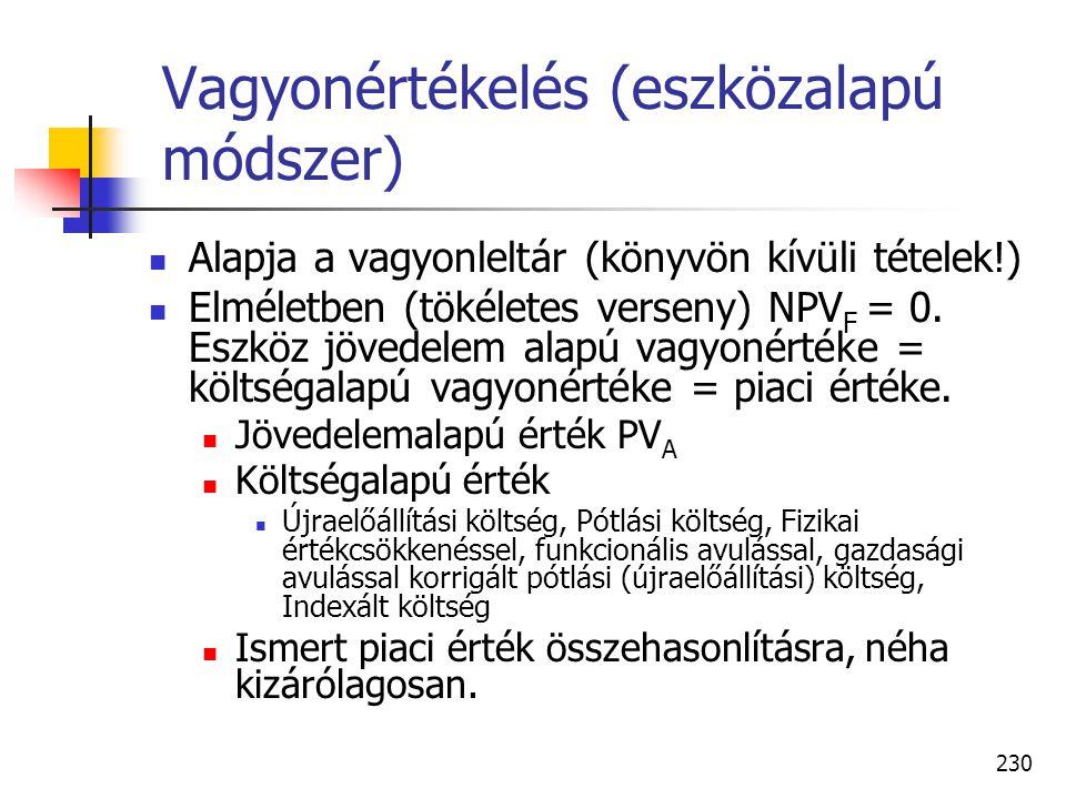 Vagyonértékelés (eszközalapú módszer)
