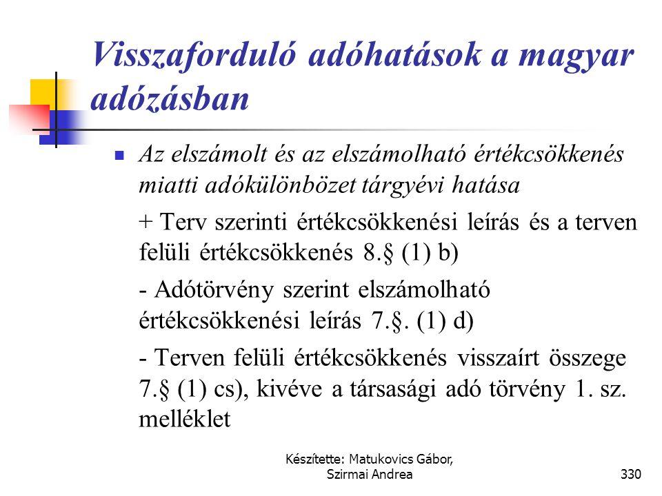 Visszaforduló adóhatások a magyar adózásban
