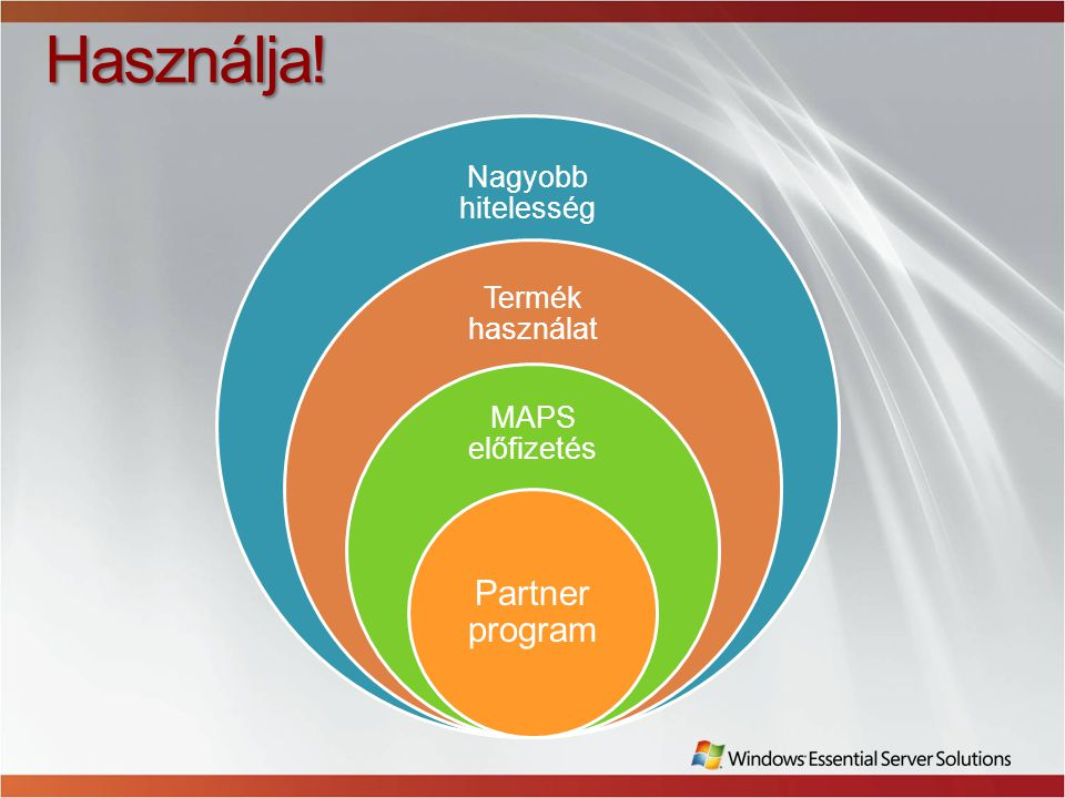 Használja! Partner program Nagyobb hitelesség Termék használat